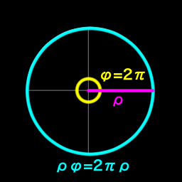 image of circumference